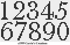 Cross stitch number pattern