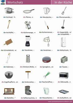 Wortschatz: In der Küche. Vocabulary: In the kitchen. Study German, Learn German, Learn French, German Grammar, German Words, Emotions Preschool, Deutsch Language, Germany Language, German Language Learning