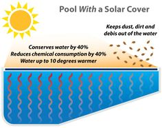 10 Covertech Grando Automatic Pool Cover Awards 2014 Ideas Automatic Pool Cover Pool Cover Pool