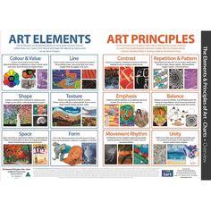 Elements and Principles of Art Charts, pack of suitable for Prep to Year 6 - Elements and Principles of Art Charts - Elements Of Art Space, Art Analysis, Classe D'art, Art Handouts, Composition Art, Art Basics, Elements And Principles, Art Worksheets, Art Curriculum