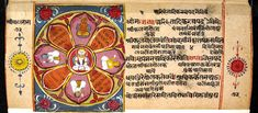 Siddhachakra script - Siddhachakra - Wikipedia Script, Ms, Free, Script Typeface, Scripts