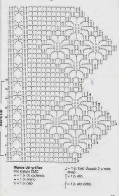 Crochet Patrones Cenefas 64 Ideas For 2019 Filet Crochet, Crochet Doily Diagram, Crochet Edging Patterns, Crochet Lace Edging, Crochet Motifs, Crochet Borders, Crochet Chart, Thread Crochet, Crochet Designs
