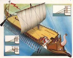 De Quoneze trimere dankt haar naam aan de drie (tri) lagen roeiers die het schip vooruit stuwen.