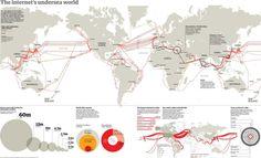 Internet bajo el mar #infografia #infographic