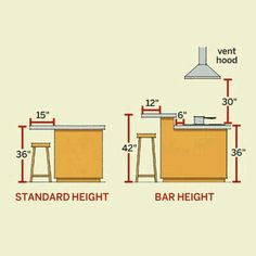 Kitchen Island Aid