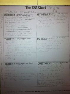Tween Teaching Observation And Inference Activity  Grade