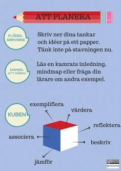 1.2 Att planera School Art Projects, Art School, Learn Swedish, Swedish Language, Learning Support, Deep Learning, School Counselor, Teaching Materials, Study Motivation