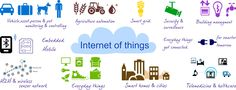 Internet of things,smart grid,smart city & home,m2m wireless sensor technology, industrial automation,vehicle tracking system,telemedicine,smart RF meter.