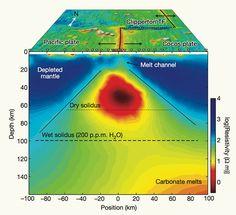 Will It Blow? Vast Melting Region Under World's Largest Volcanic System Found