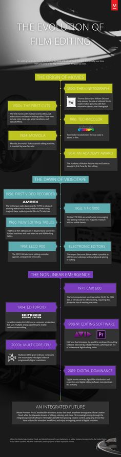 Lets look back at the Evolution of film editing with this infographic created by the experts at Adobe.