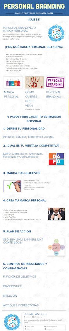 Todo lo que tienes que saber sobre el Personal Branding. #Infografía en español
