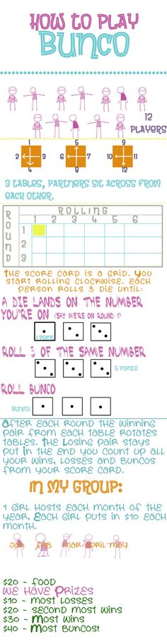 Farkle Score Sheet - Printable Farkle Scoring Cards | Bunco
