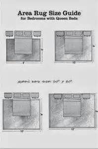 Bedroom rug pinspiration 2 467 Central Park West Pinterest