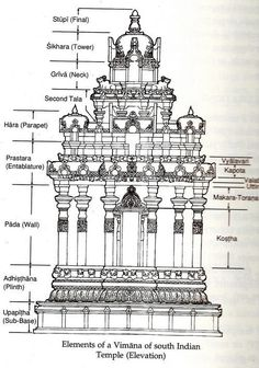 Himani agyani is the hindu temple architect in india, specialize in designing of vedic temples and executor for hindu temple. Buddhist Architecture, Indian Temple Architecture, India Architecture, Ancient Architecture, Drawing Architecture, Temple India, Jain Temple, Hindus, Ajanta Ellora