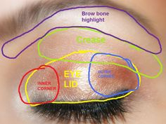 How To Apply Eye Makeup | here are some steps on how to apply eyeshadow step 1 apply your ...