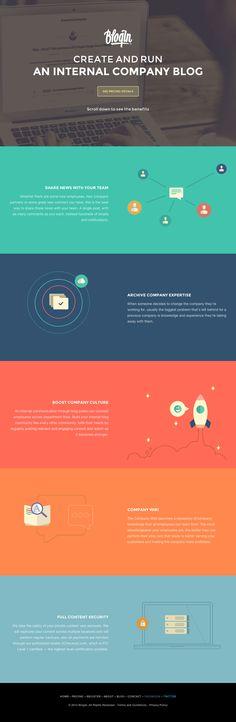 Blogin – Create a internal company blog