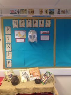Anglo Saxons - love this! Spelling out Anglo saxons in runes