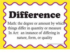 Middle School Math Common Core Vocabulary for Visual Arts