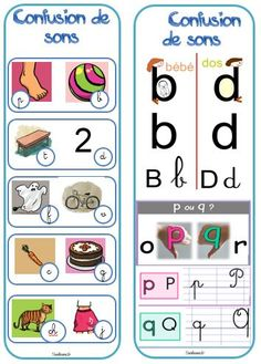 Teaching letter sounds and avoinding letter/sound confusion. French Teaching Resources, Teaching French, Teacher Resources, Teaching Letter Sounds, Teaching Letters, How To Speak French, Learn French, Word Sorts, Rhyming Words