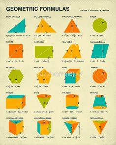 GEOMETRIC FORMULAS Retro mathematics poster art by Artist Jazzberry Blue Gallery quality Giclée fine art print using archival Cotton Rag paper Math Resources, Math Activities, Geometric Formulas, Maths Solutions, Math Notes, Math Vocabulary, Math Formulas, Math Help, Math Classroom