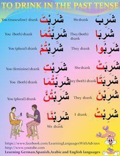 To Drink in the Past Tense Arabic Verbs, Arabic Sentences, Quran Arabic, Arabic Phrases, Arabic Conversation, Spoken Arabic, Learn Arabic Online, Learn Arabic Alphabet, Islam