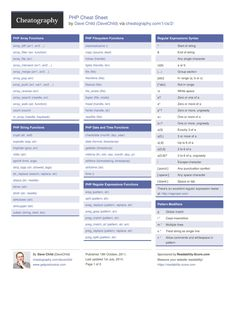 php cheat sheet from davechild a quick reference guide for php with functions