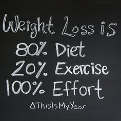 Weight loss is 80% diet and 20% exercise! #thisismyyear #plantbased