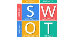 A Principal's Reflections: Get Your SWOT On