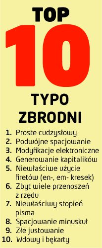 Błędy typograficzne