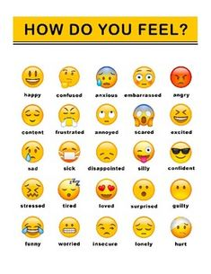 Use this Apple emojis feeling chart in school counseling individual/group sessions and the classroom to help students identify their emotions. Coping Skills Activities, Feelings Activities, Montessori Activities, English Lessons, Learn English, Emojis Meanings, Emojis And Their Meanings, Emoji Words, Emoji Chart
