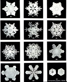 How do snowflakes form? http://www.noaa.gov/features/02_monitoring/snowflakes_2013.html