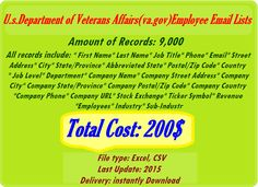 Federal Aviation Administration, Internal Revenue Service, Phone Companies, Veterans Affairs, Department Of Justice, House Of Representatives, Job Title, City State
