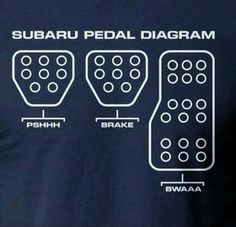 #Subaru #Pedal_Diagram