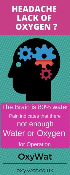 Headache - lack of Oxygen or water - Click Here and Know More - OxyWat