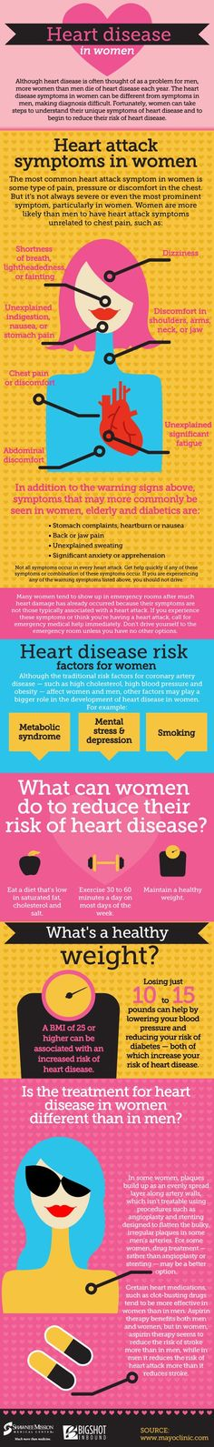 Take a look at this infographic to learn more about what women can do to prevent heart disease, as well as how to learn to recognize the symptoms, risk factors,and treatments for the condition.