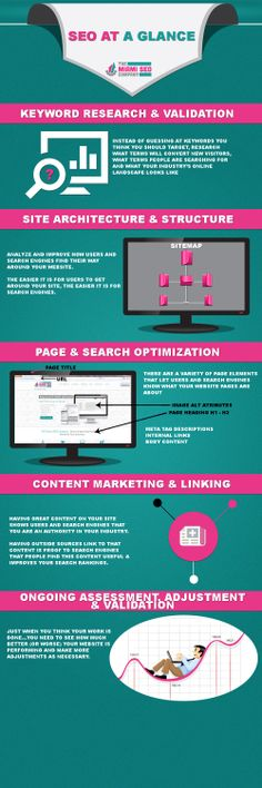 SEO Basics Explained Through an Infographic