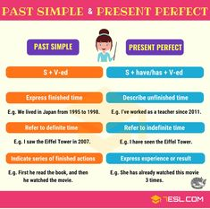 Present Perfect vs Past Simple! Learn the difference between Past Simple and Present Perfect Tense in English with useful grammar rules and example sentences. English Tenses Chart, English Grammar Tenses, Learn English Grammar, English Language Learning, English Vocabulary, English Class, Free English Lessons, English Tips, Esl Lessons
