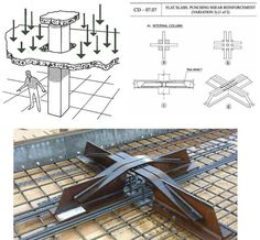 To Avoid Punching Shear in Flat Slab System. Garage Construction, Civil Engineering Construction, Construction Design, Concrete Structure, Steel Structure, Arch Building, Building A House, Modern Architecture House, Architecture Details