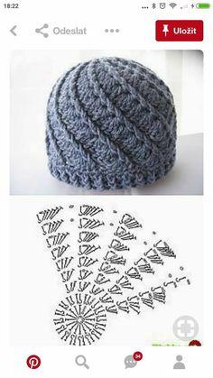 Candy Swirl Newborn Crochet Hat Pattern - Her Crochet Newborn Crochet Hat Pattern, Bonnet Crochet, Crochet Cap, Crochet Beanie, Easy Crochet Patterns, Crochet Motif, Crochet Stitches, Free Crochet, Knitted Hats