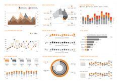 Healthcare Marketing Analytics Dashboard Design
