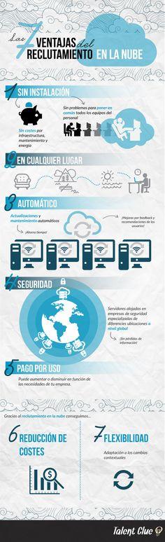 7 ventajas del reclutamiento en la Nube #infografia #infographic #empleo