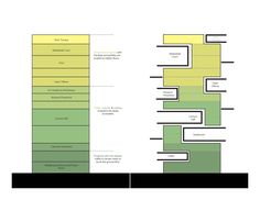 """Image 9 of 11 from gallery of """"Vertical Landscapes"""" to Promote Cultural Exchange and Religious Coexistence for New York's Muslim Community. Courtesy of Büro Koray Duman Architects System Architecture, Architecture Concept Diagram, Architecture Quotes, Architecture Portfolio, Architecture Design, Architecture Diagrams, Architecture Program, Presentation Board Design, Portfolio Presentation"""