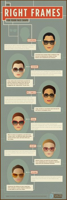 The Right Frames for Your Face Shape #infographic - http://www.visualistan.com/2014/05/the-right-frames-for-your-face-shape.html