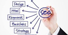Most helpful seo tips and tricks for 2015  How does SEO work now and how to improve SEO result? We will try to answer all these and more.  bit.ly/1ALZbde  #SeoTips #InternetMarketing #SearchEngineOptimization #Glitzymedia