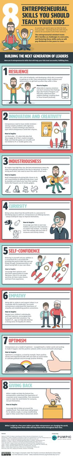 Like A Boss! 8 Entrepreneurial Skills Your Children Should Learn - Includes Companion article