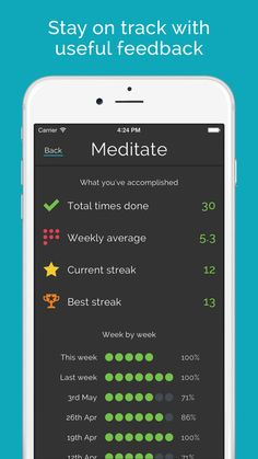 Productive habits & daily goals tracker by Jaidev Soin