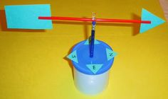 A Wind Vane is a weather instrument (tool) that shows the direction of the wind . Here are directions to make a simple wind van. Teaching Weather, Weather Activities, Science Activities, Science Projects, Science Experiments, School Projects, Projects For Kids, Steam Activities, Weather Crafts