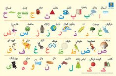 Related image Learn Persian, Childrens Alphabet, Map, Learning, Location Map, Cards, Maps, Study, Peta
