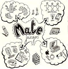 Matejuego es un proyecto que realizarán mis alumnos de 6º de Primaria en el tercer trimestre de curso. Es importante hacer significativos los aprendizajes del curso y que mejor forma de hacer que inventando juegos en los que entren en juego los contenidos de la asignatura.