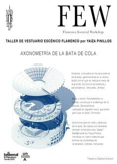 En FEW investigaremos sobre las especificidades de esta maravillosa prenda: La Bata de cola. TALLER DE CREACIÓN DE VESTUARIO ESCÉNICO FLAMENCO. http://www.unia.es/oferta-academica/congresos-jornadas-encuentros-y-otras-actividades-formativas/oferta/item/few-flamenco-escencial-workshop-residencia-artistica